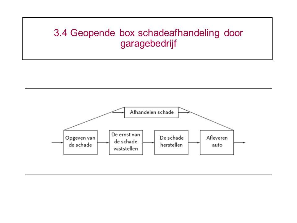 3.4 Geopende box schadeafhandeling door garagebedrijf