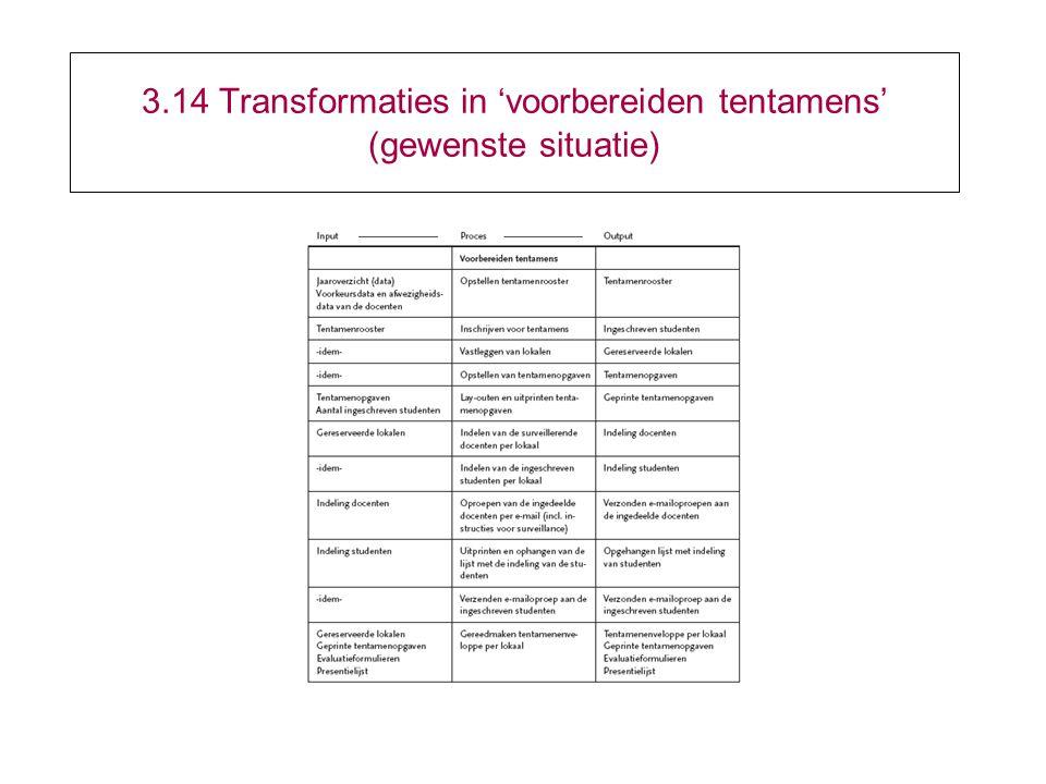 3.14 Transformaties in 'voorbereiden tentamens' (gewenste situatie)