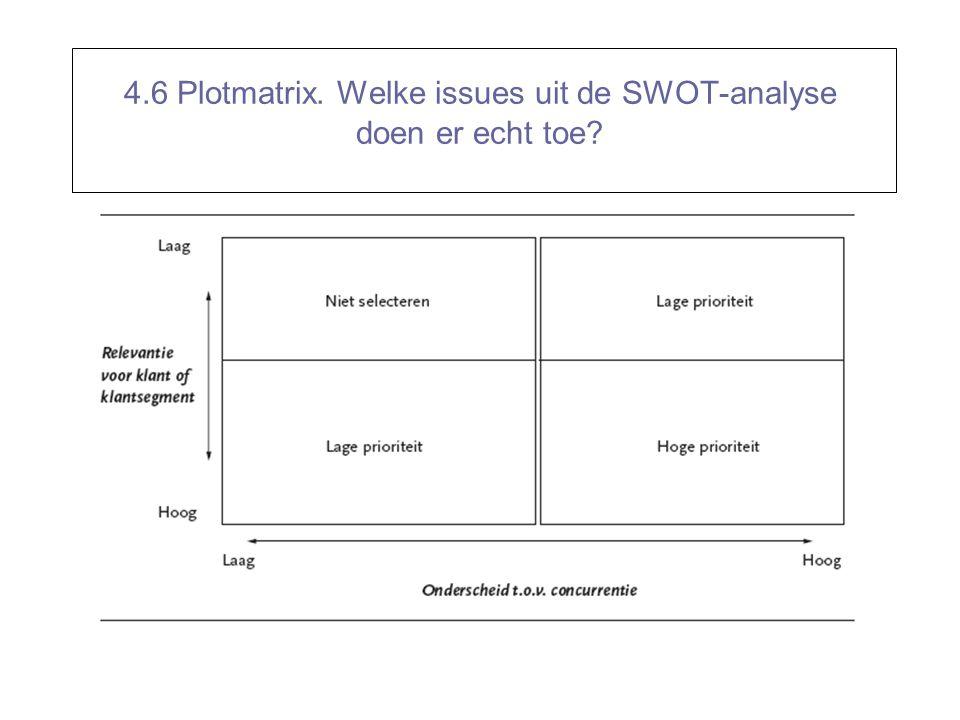 4.6 Plotmatrix. Welke issues uit de SWOT-analyse doen er echt toe