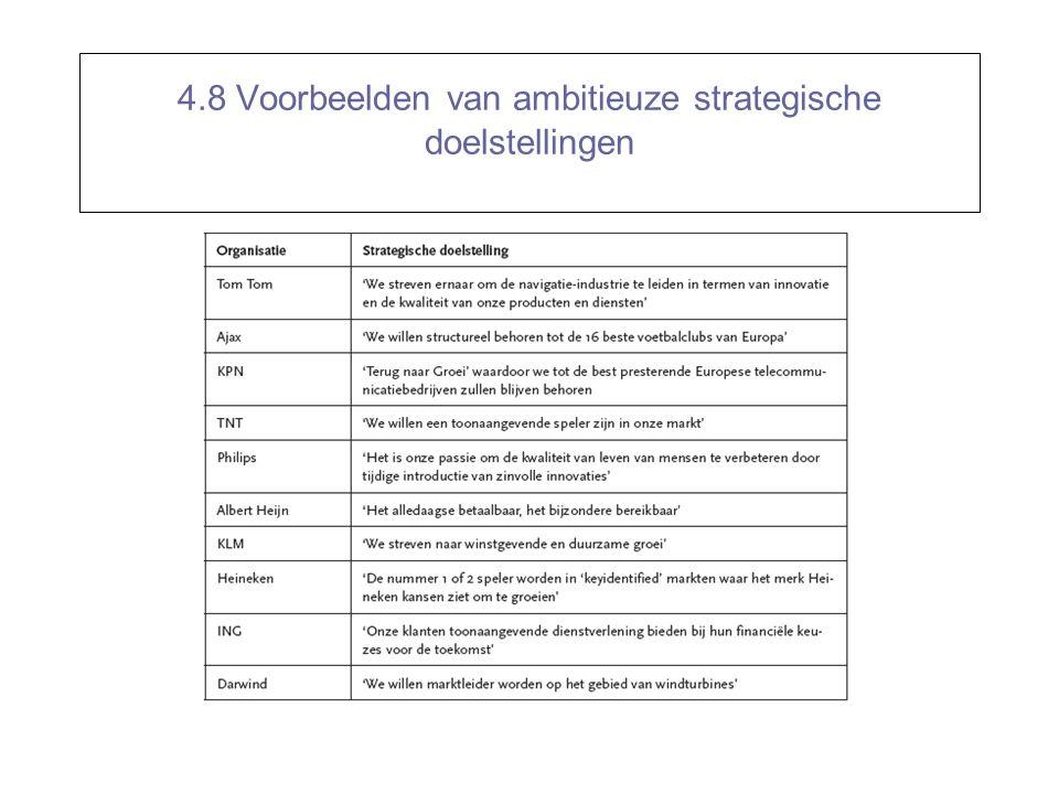 4.8 Voorbeelden van ambitieuze strategische doelstellingen