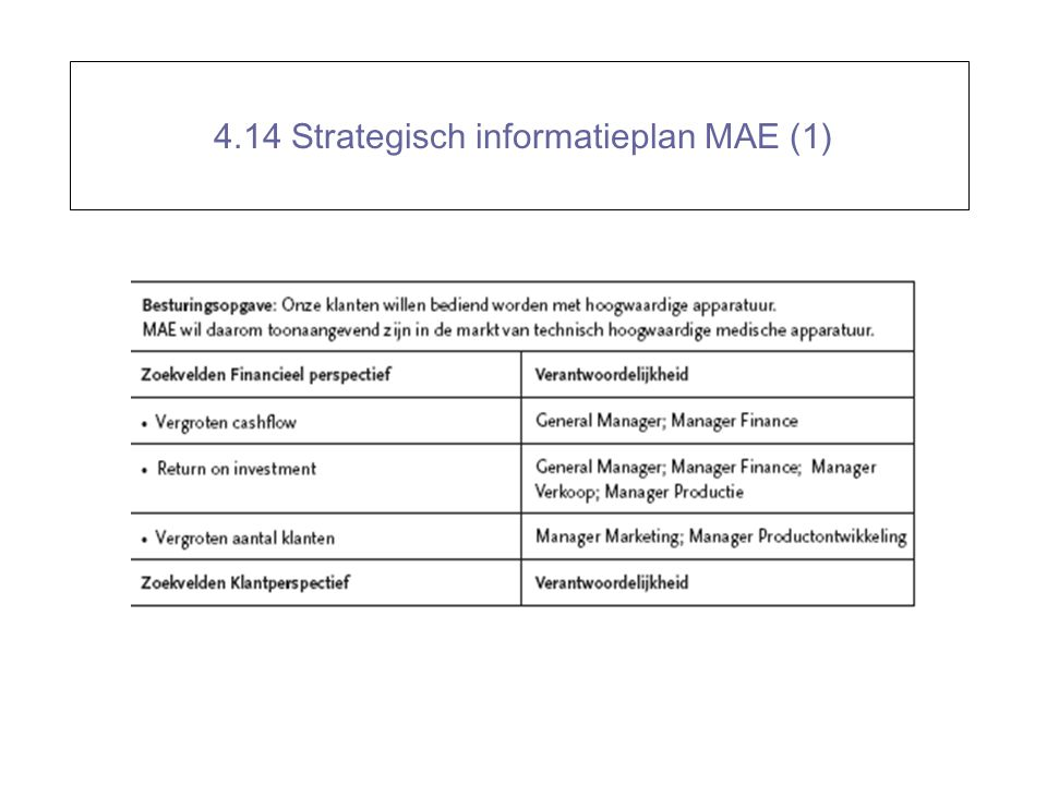 4.14 Strategisch informatieplan MAE (1)