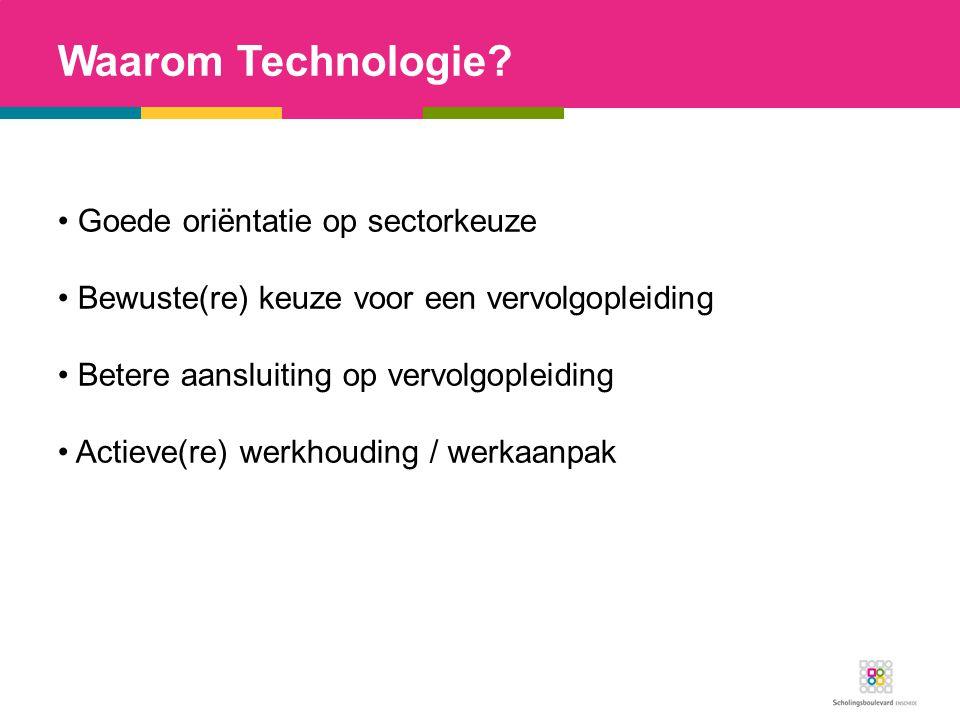 Waarom Technologie Goede oriëntatie op sectorkeuze