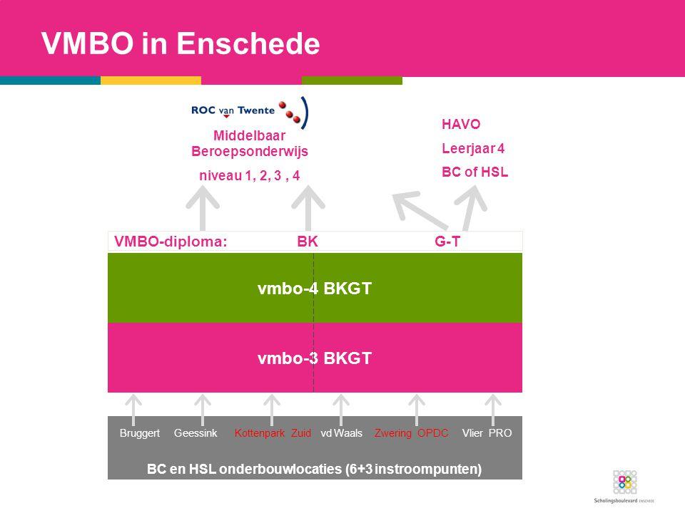VMBO in Enschede vmbo-4 BKGT vmbo-3 BKGT VMBO-diploma: BK G-T