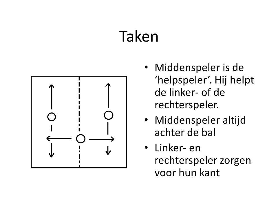 Taken Middenspeler is de 'helpspeler'. Hij helpt de linker- of de rechterspeler. Middenspeler altijd achter de bal.