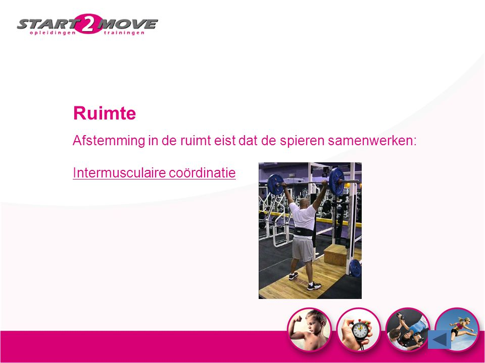 Ruimte Afstemming in de ruimt eist dat de spieren samenwerken: Intermusculaire coördinatie