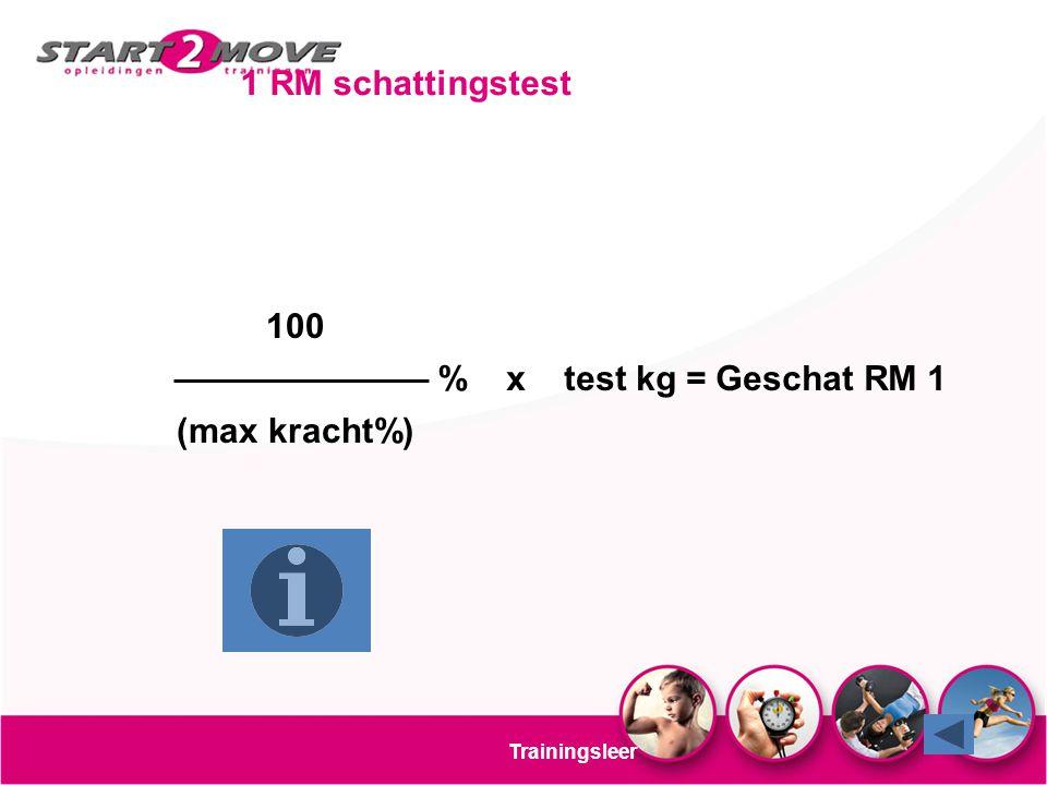 1 RM schattingstest 100 (max kracht%)