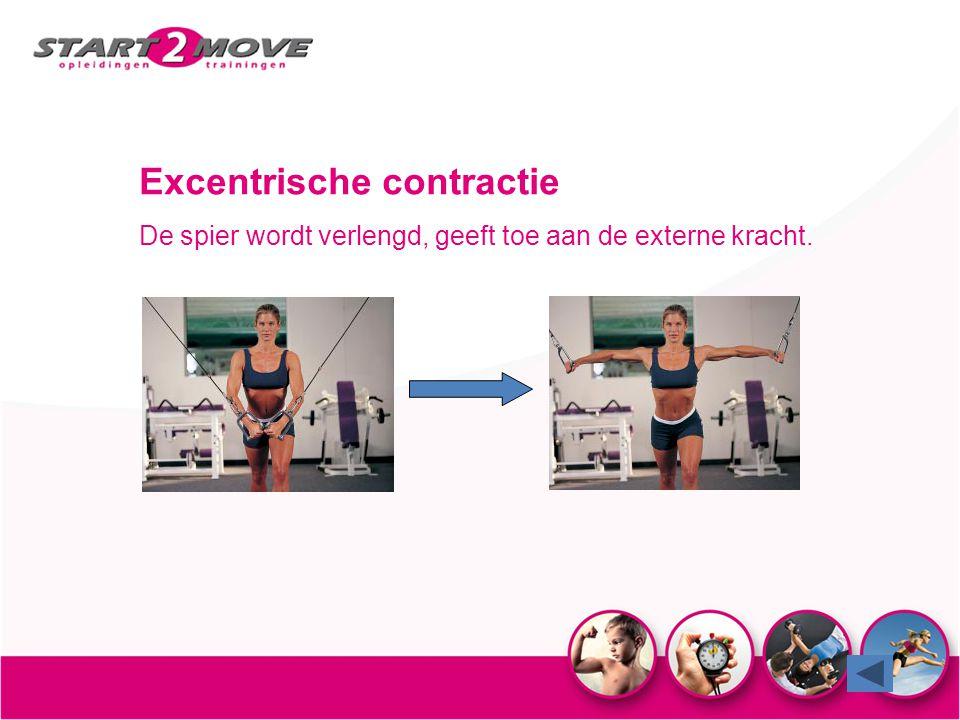Excentrische contractie