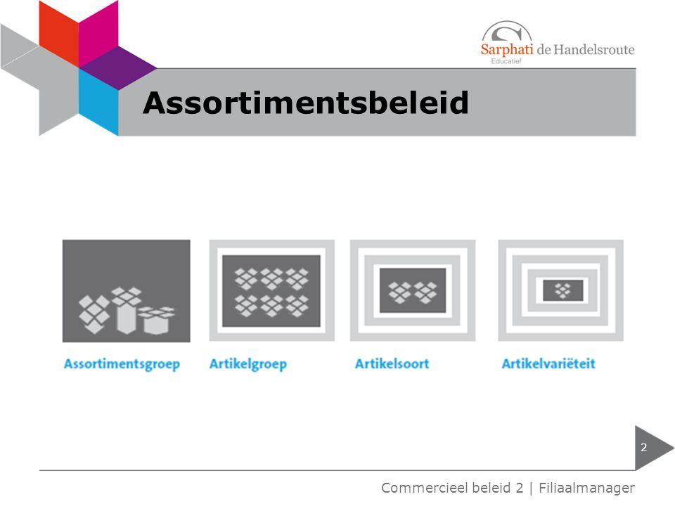 Assortimentsbeleid Commercieel beleid 2 | Filiaalmanager