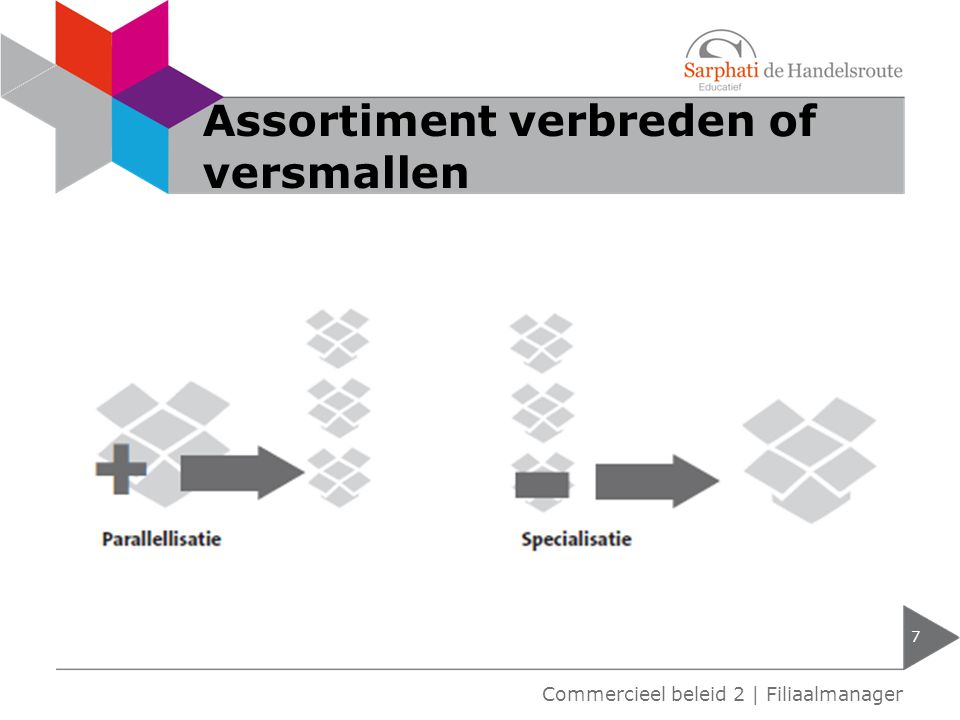 Assortiment verbreden of versmallen