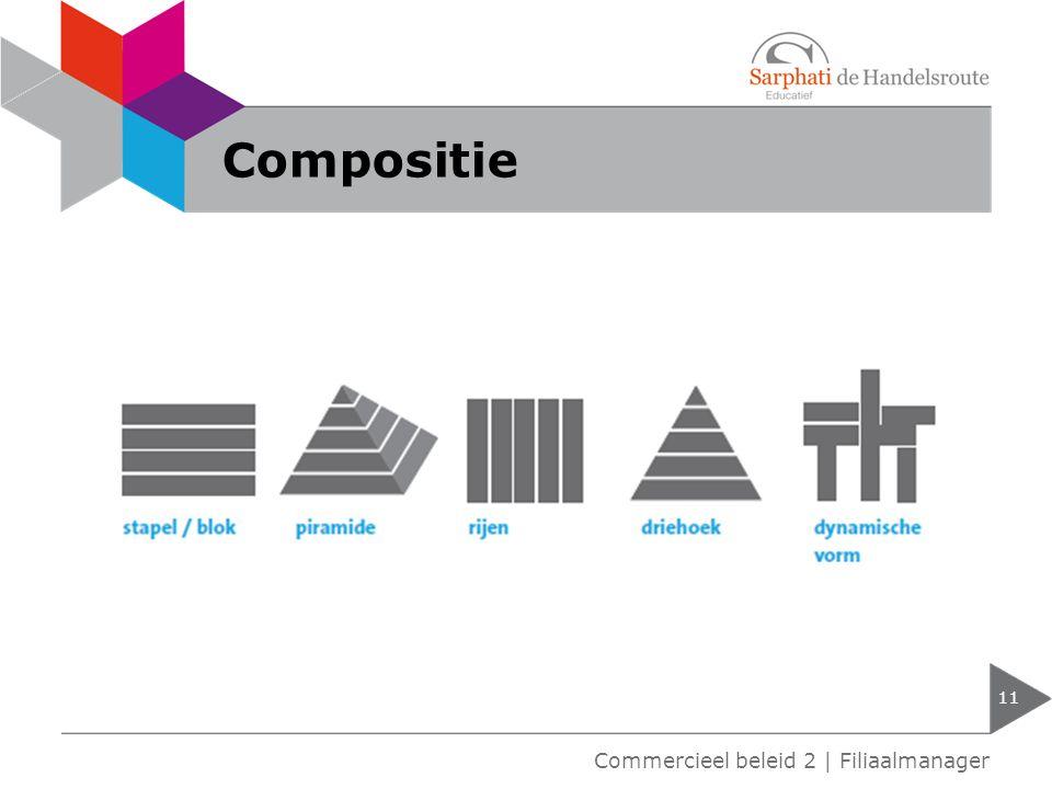 Compositie Commercieel beleid 2 | Filiaalmanager