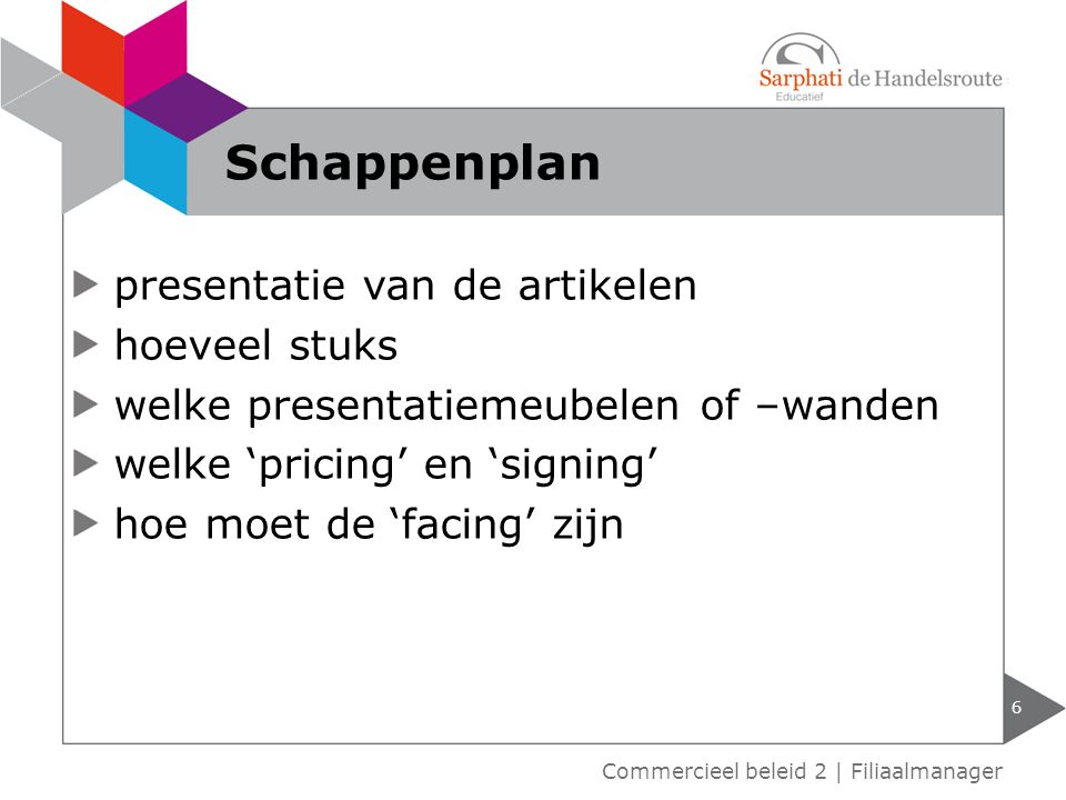 Schappenplan presentatie van de artikelen hoeveel stuks