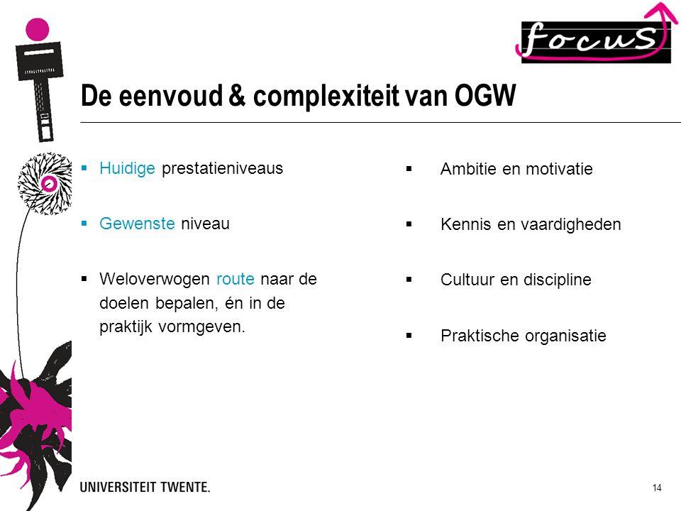 De eenvoud & complexiteit van OGW