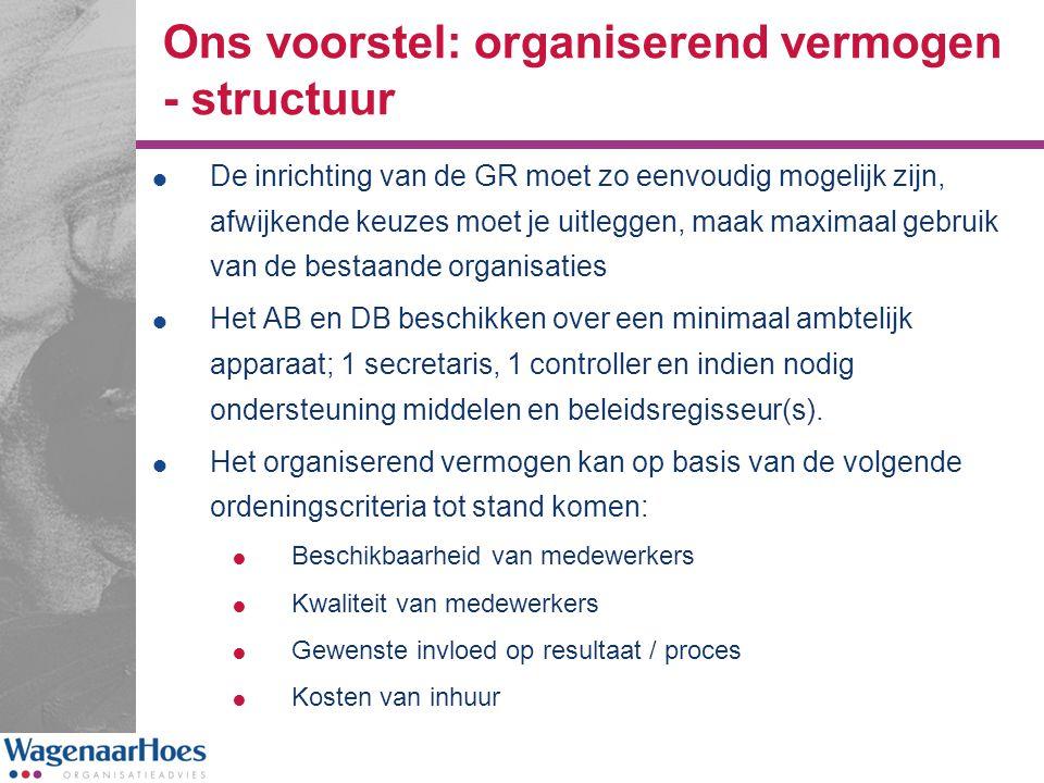 Ons voorstel: organiserend vermogen - structuur