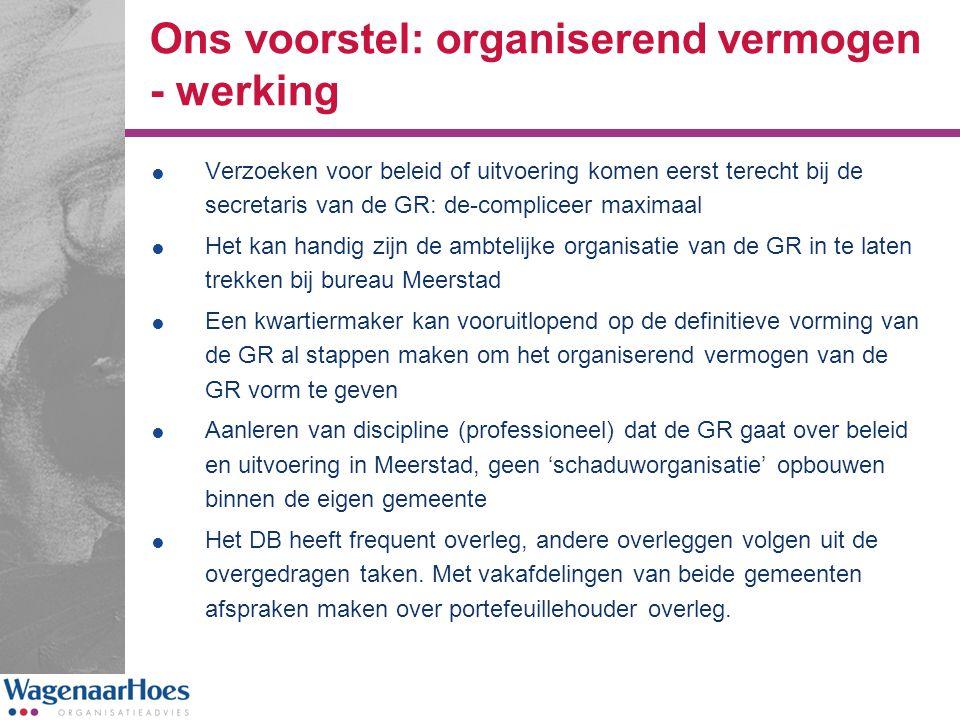 Ons voorstel: organiserend vermogen - werking