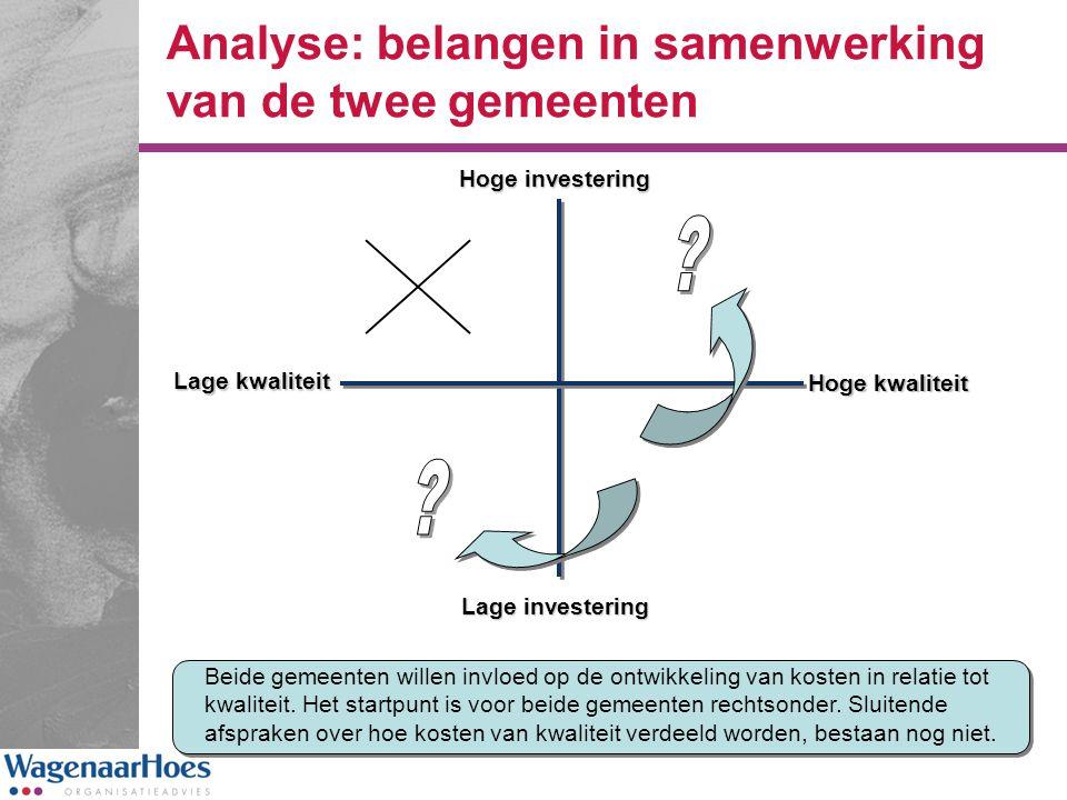 Analyse: belangen in samenwerking van de twee gemeenten