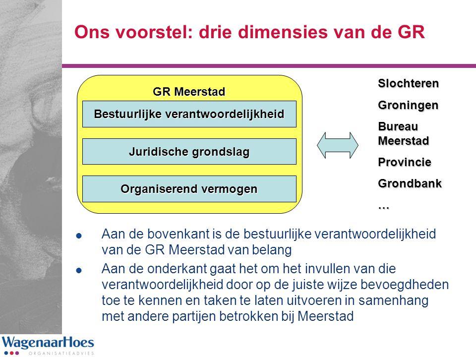 Ons voorstel: drie dimensies van de GR