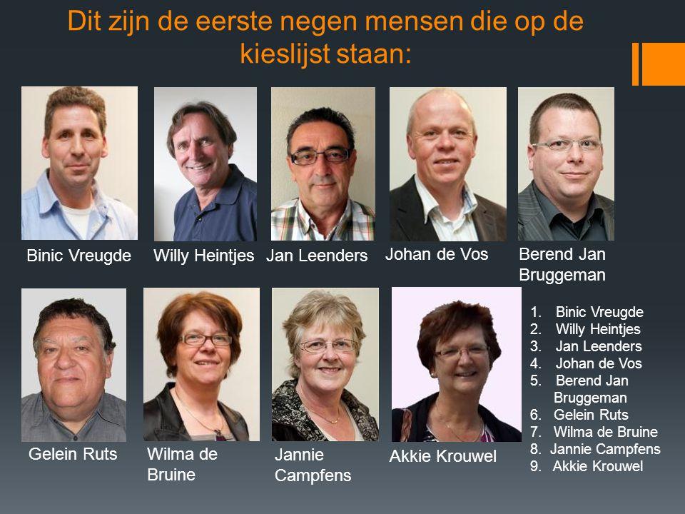 Dit zijn de eerste negen mensen die op de kieslijst staan:
