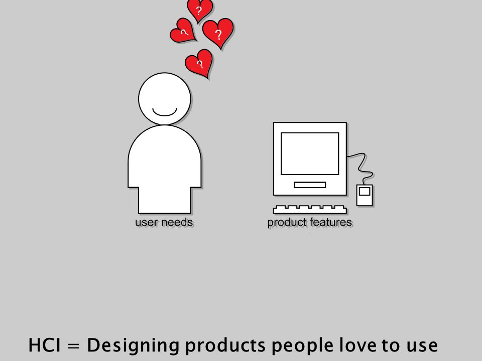 HCI = Designing products people love to use