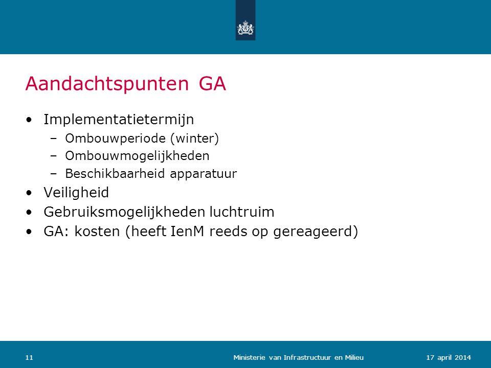 Aandachtspunten GA Implementatietermijn Veiligheid