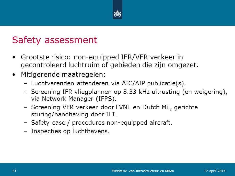 Safety assessment Grootste risico: non-equipped IFR/VFR verkeer in gecontroleerd luchtruim of gebieden die zijn omgezet.