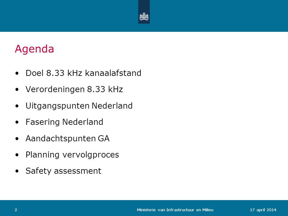 Agenda Doel 8.33 kHz kanaalafstand Verordeningen 8.33 kHz