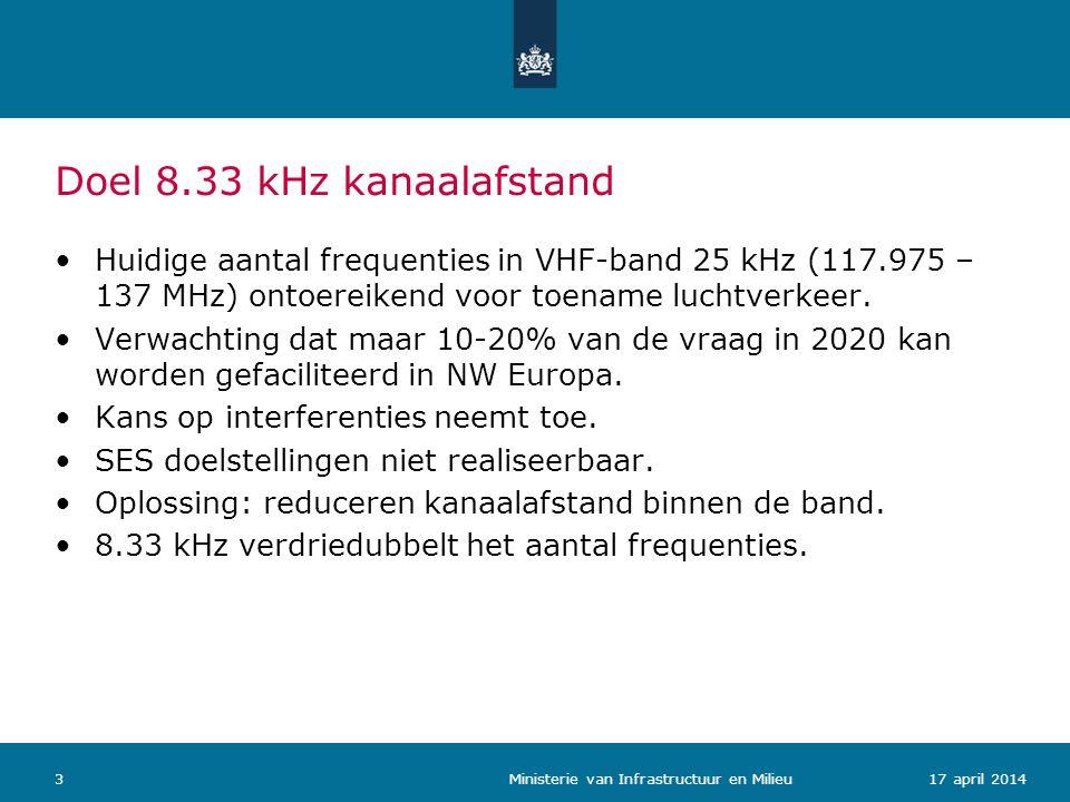 Doel 8.33 kHz kanaalafstand