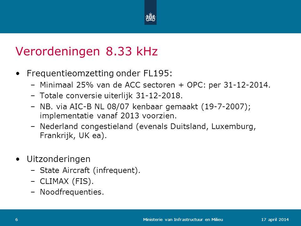 Verordeningen 8.33 kHz Frequentieomzetting onder FL195: Uitzonderingen