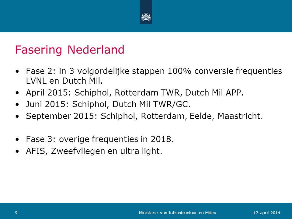 Fasering Nederland Fase 2: in 3 volgordelijke stappen 100% conversie frequenties LVNL en Dutch Mil.