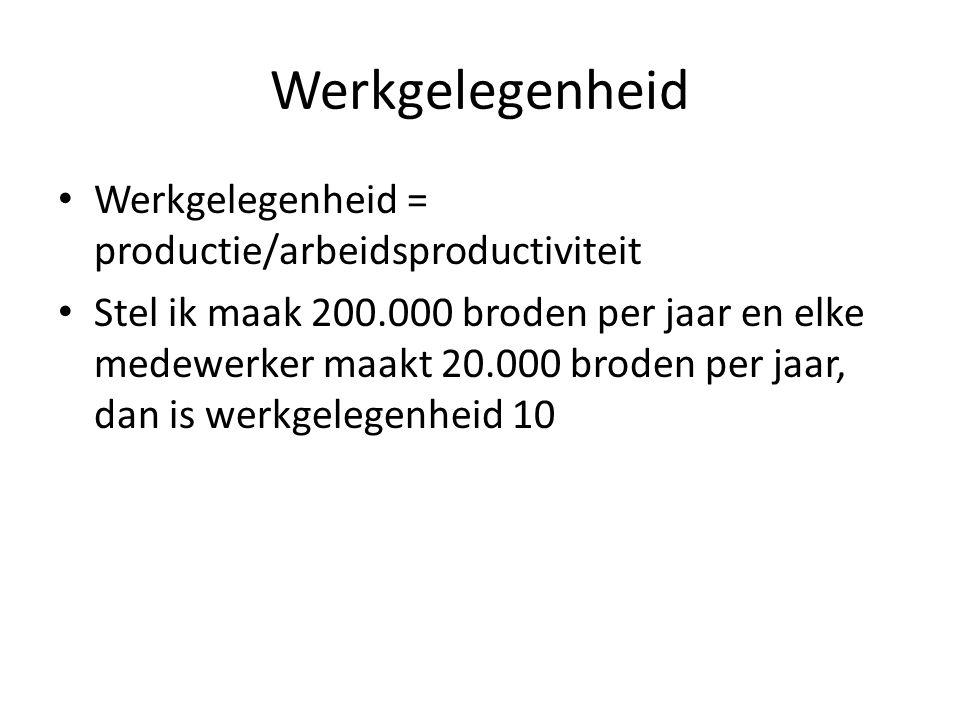 Werkgelegenheid Werkgelegenheid = productie/arbeidsproductiviteit