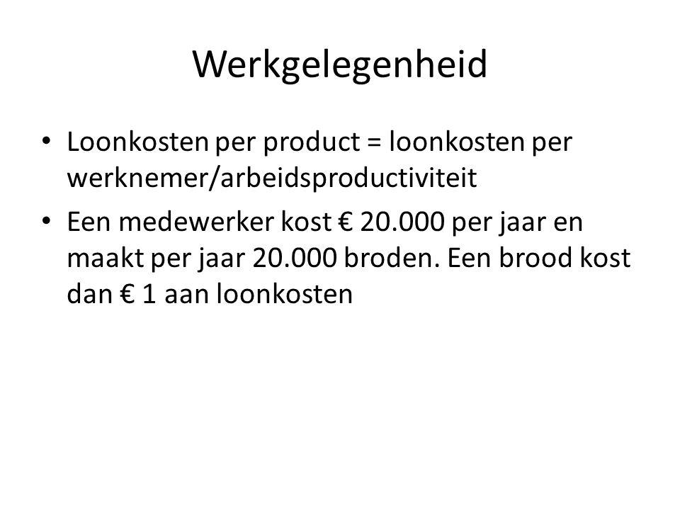 Werkgelegenheid Loonkosten per product = loonkosten per werknemer/arbeidsproductiviteit.
