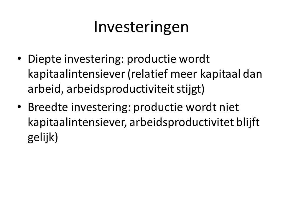 Investeringen Diepte investering: productie wordt kapitaalintensiever (relatief meer kapitaal dan arbeid, arbeidsproductiviteit stijgt)