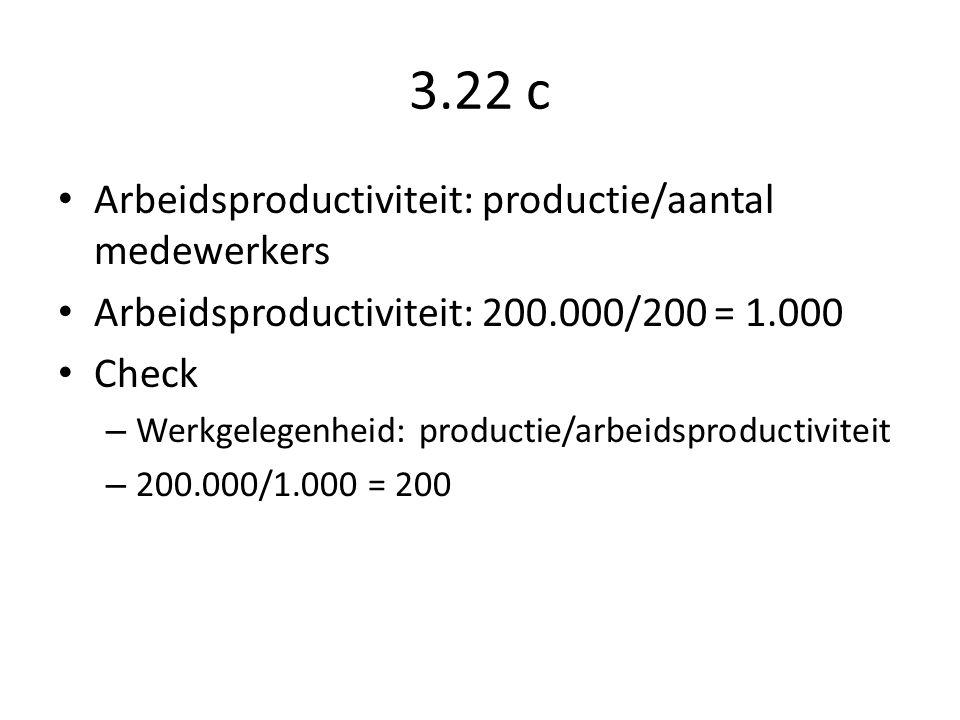 3.22 c Arbeidsproductiviteit: productie/aantal medewerkers