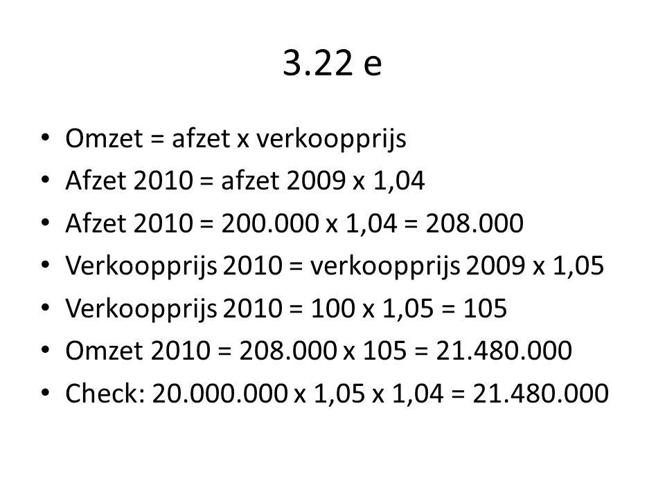3.22 e Omzet = afzet x verkoopprijs Afzet 2010 = afzet 2009 x 1,04