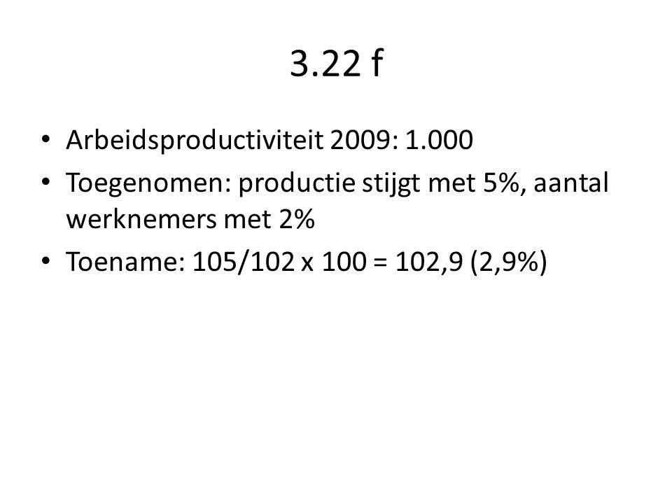 3.22 f Arbeidsproductiviteit 2009: 1.000