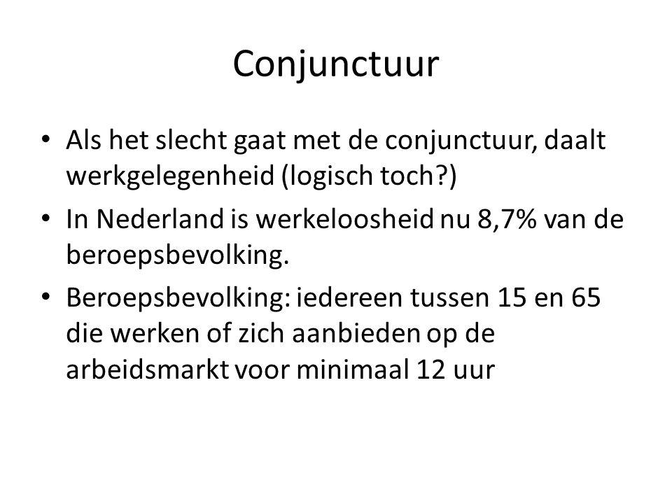 Conjunctuur Als het slecht gaat met de conjunctuur, daalt werkgelegenheid (logisch toch )