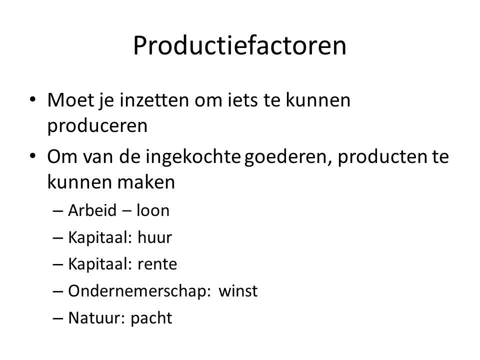 Productiefactoren Moet je inzetten om iets te kunnen produceren
