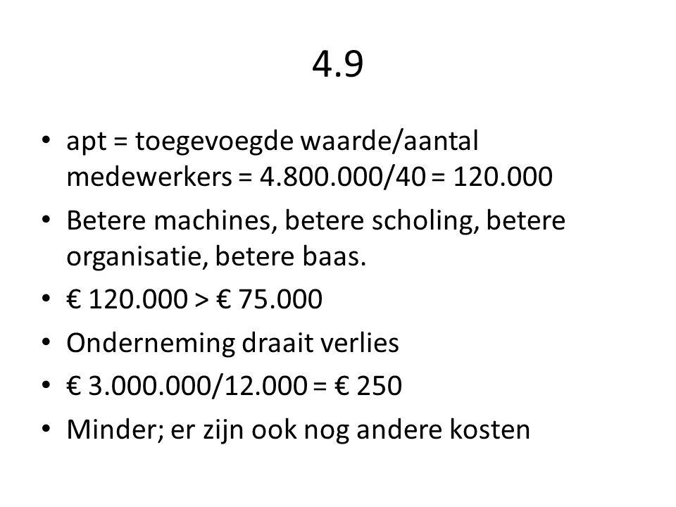 4.9 apt = toegevoegde waarde/aantal medewerkers = 4.800.000/40 = 120.000. Betere machines, betere scholing, betere organisatie, betere baas.