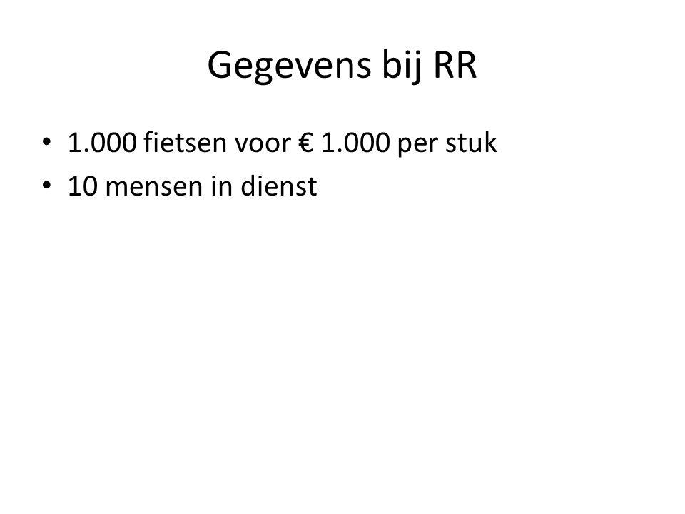 Gegevens bij RR 1.000 fietsen voor € 1.000 per stuk