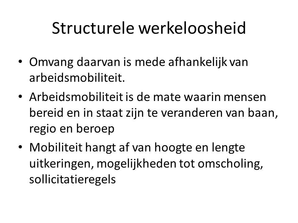 Structurele werkeloosheid