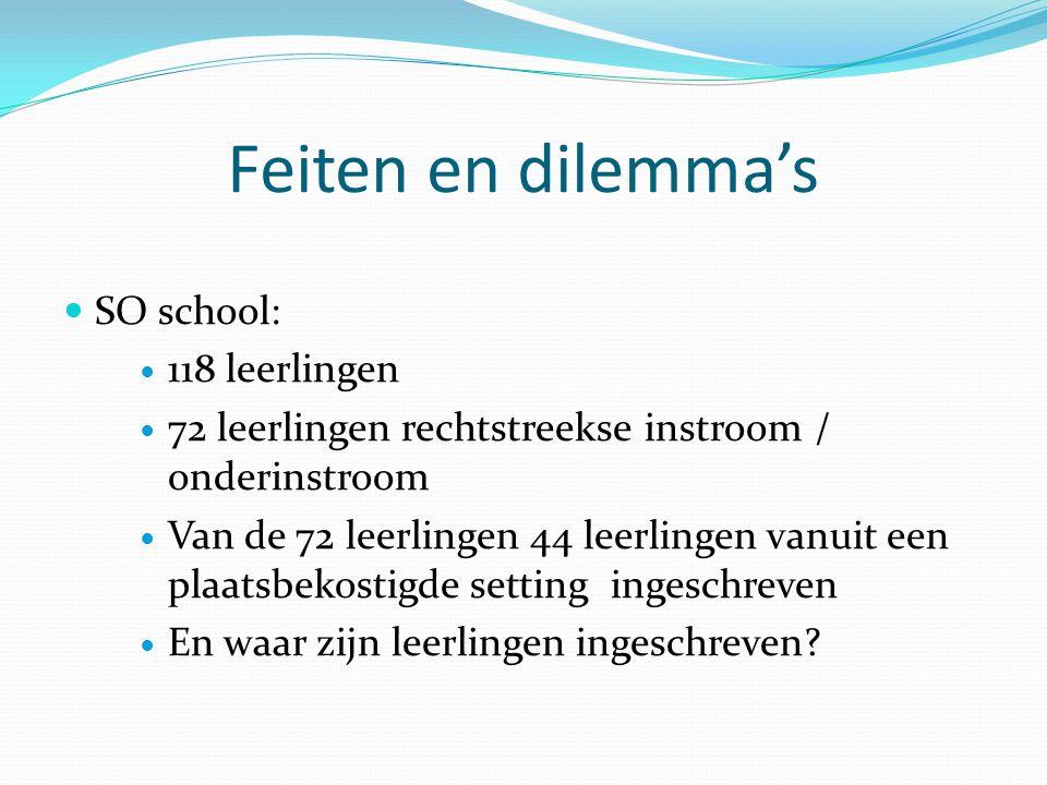 Feiten en dilemma's SO school: 118 leerlingen