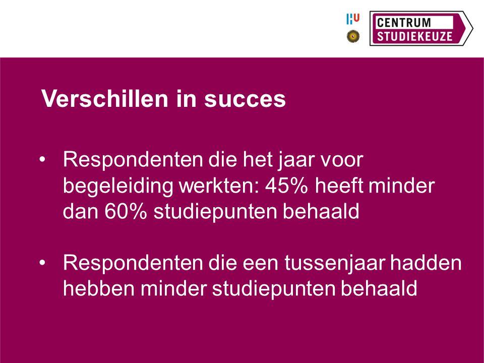 Verschillen in succes Respondenten die het jaar voor begeleiding werkten: 45% heeft minder dan 60% studiepunten behaald.