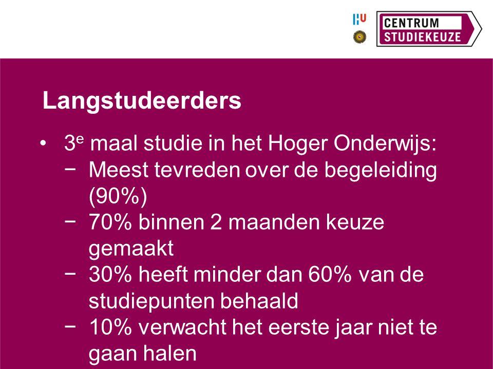 Langstudeerders 3e maal studie in het Hoger Onderwijs:
