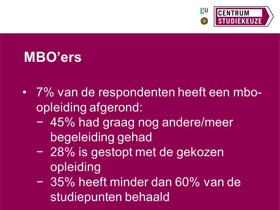MBO'ers 7% van de respondenten heeft een mbo-opleiding afgerond: