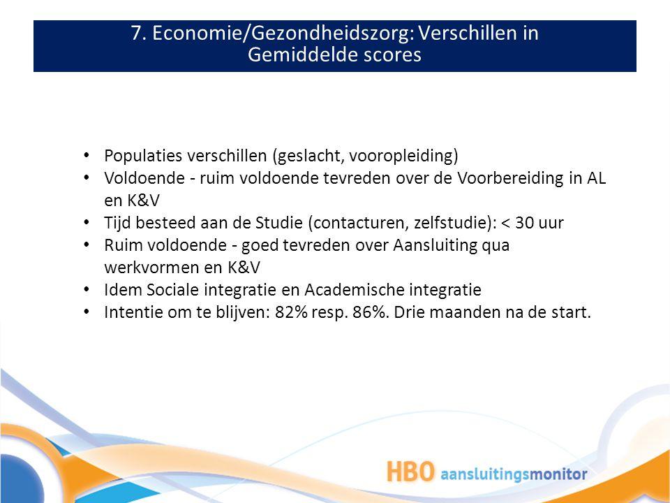 7. Economie/Gezondheidszorg: Verschillen in