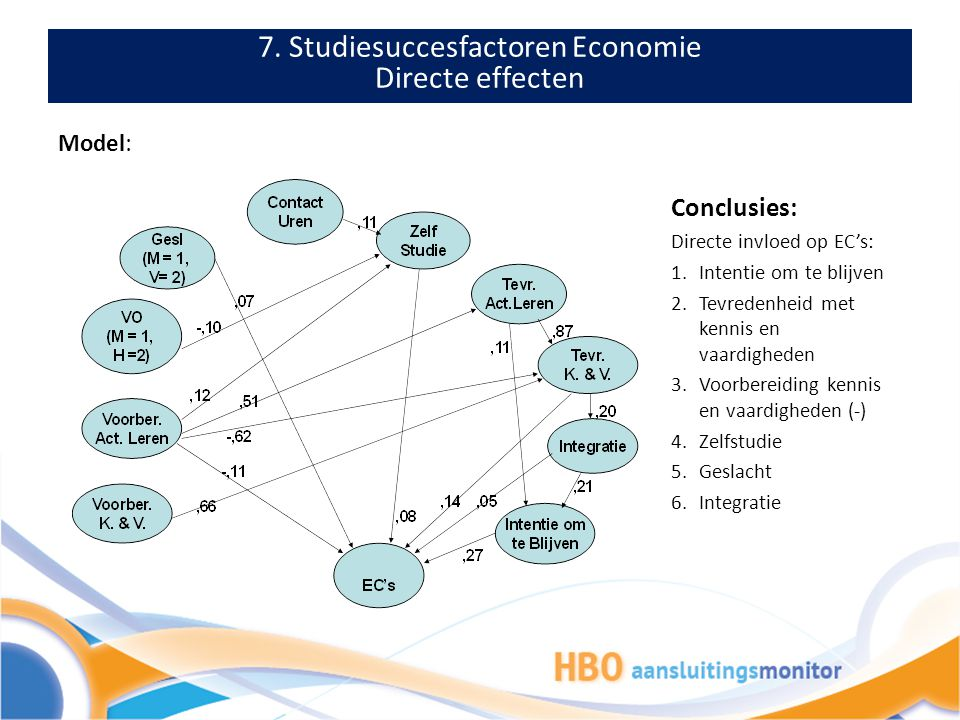 7. Studiesuccesfactoren Economie Directe effecten