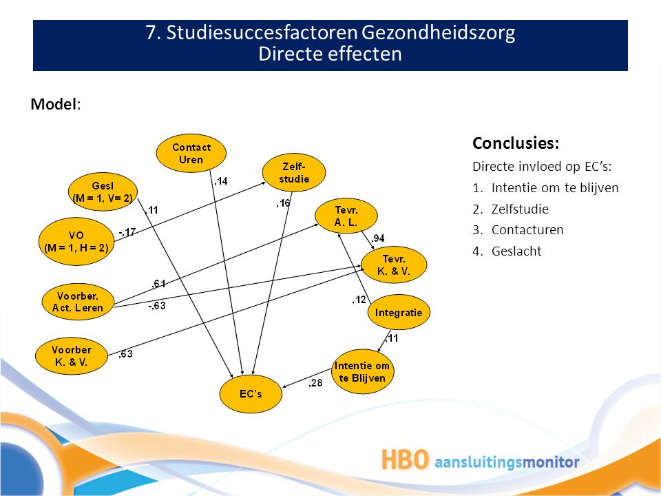 7. Studiesuccesfactoren Gezondheidszorg Directe effecten