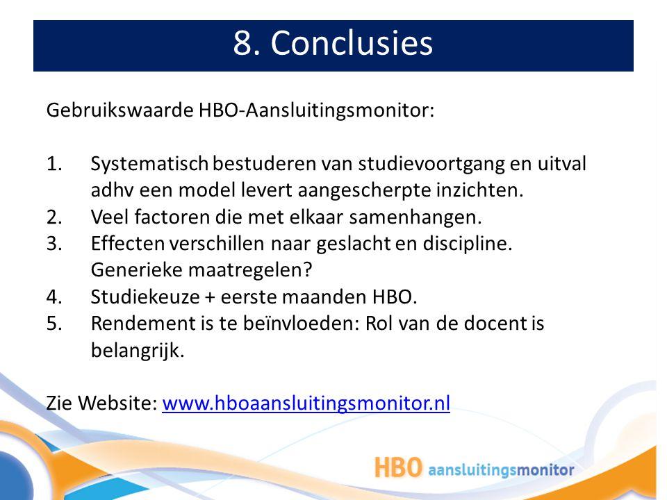 8. Conclusies Gebruikswaarde HBO-Aansluitingsmonitor: