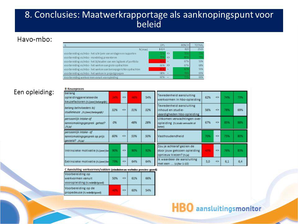 8. Conclusies: Maatwerkrapportage als aanknopingspunt voor beleid
