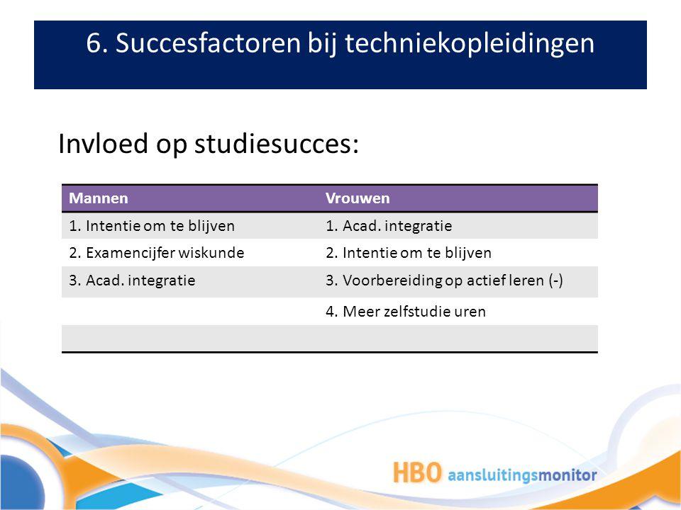 6. Succesfactoren bij techniekopleidingen