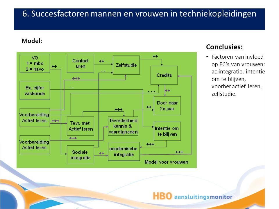 6. Succesfactoren mannen en vrouwen in techniekopleidingen
